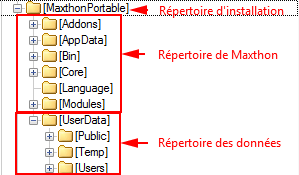 FichiersPortableMxCloud.png